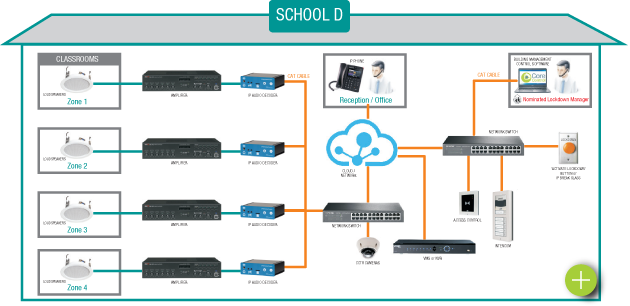 School Lockdwon System - Option D