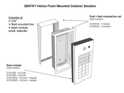 Cie Av Solutions 2n Helios Roof And Box For Masonry