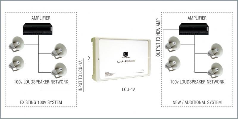 cie av solutions clever little box 100v to line level