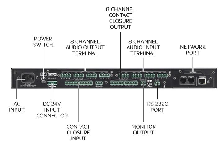 CIE AV Solutions 8X8 Digital Audio Matrix Controller NPX8000